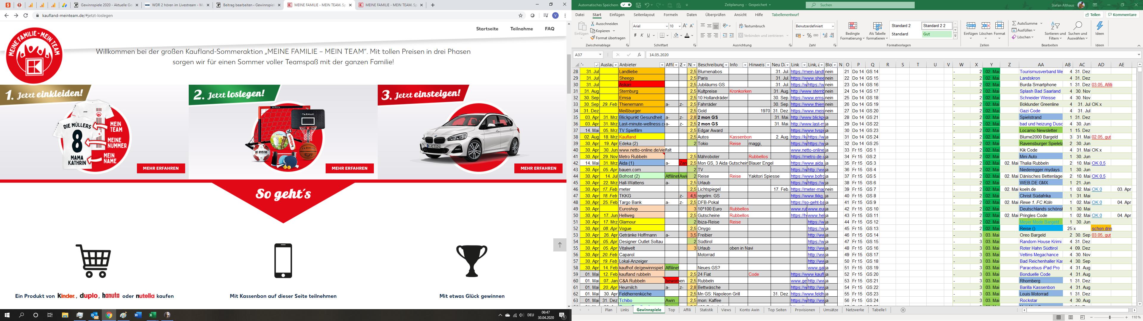 Auto Gewinnspiel 2021
